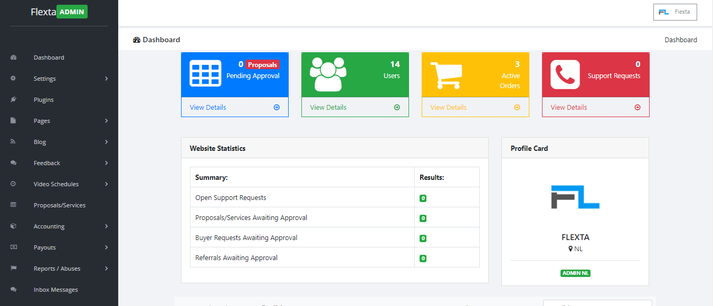 Freelancing website modification