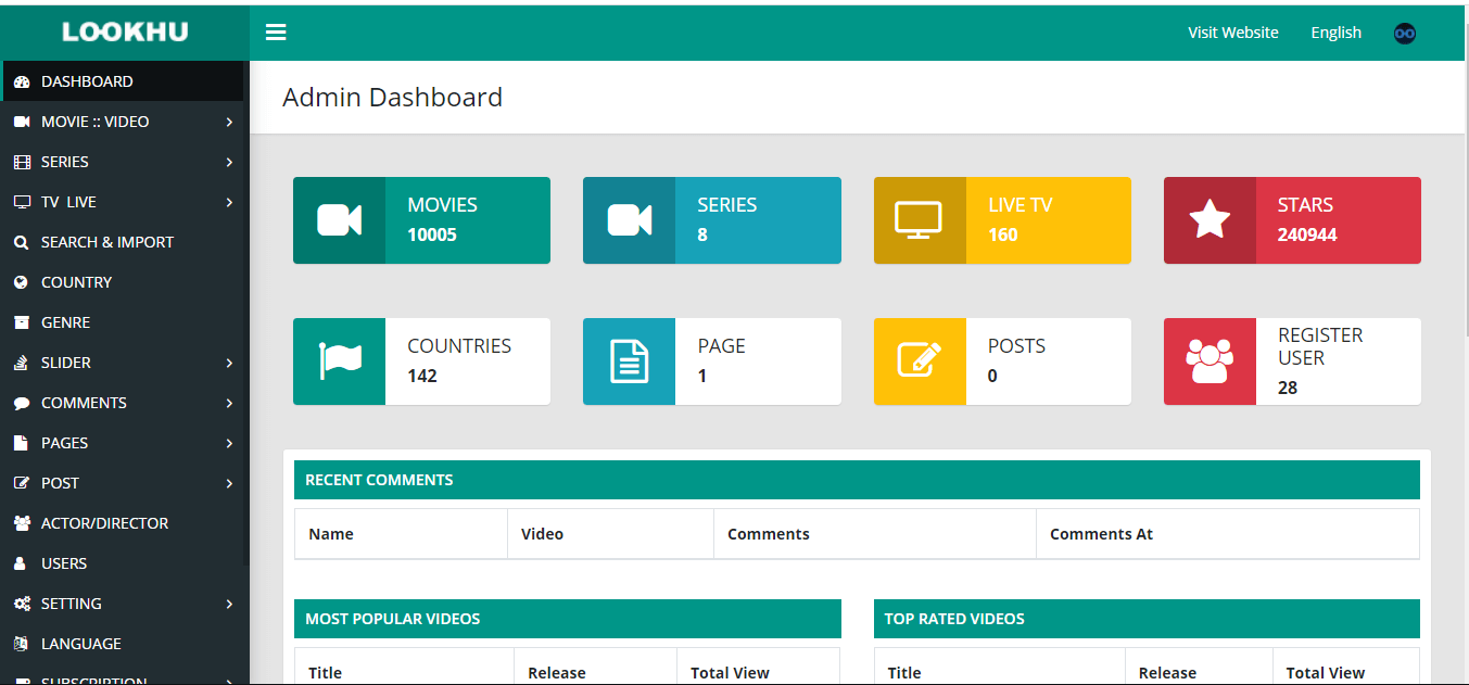 Movies website new enhancements