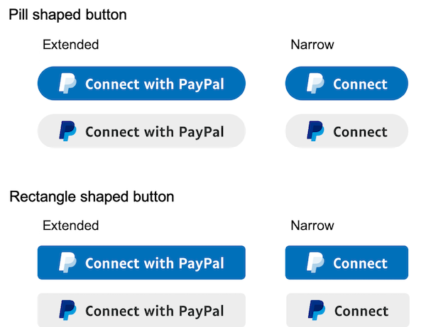 PayPal buttons to checkout and connect